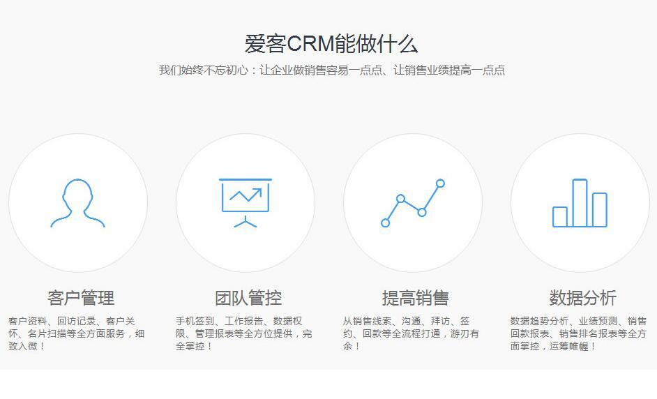 腾辉网络_企业微信scrm管理系统
